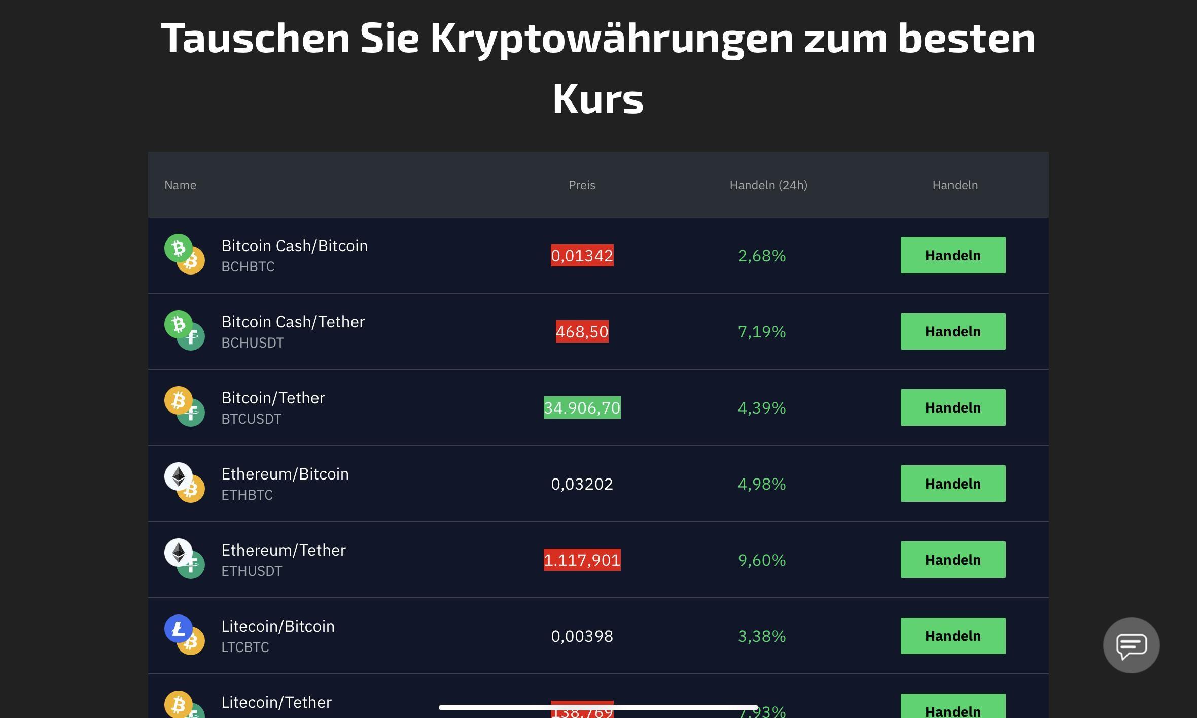 Tauschen Sie Kryptowährungen zum besten Kurs